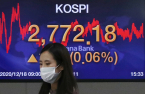 Korea's retail investors shed loser image, turn pandemic into bonanza