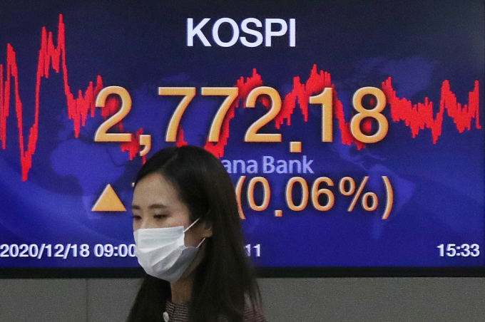 The Kospi rises to fresh record highs on heavy retail buying.