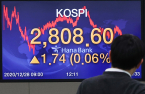 Kospi hits fresh highs ahead of ex-dividend date
