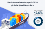 South Korea claims top spot in 2020 global shipbuilding orders