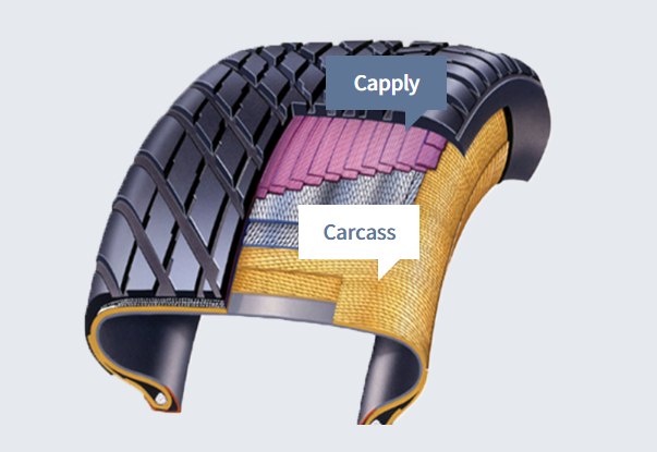 Hyosung's tire cords make up for cap ply and carcass parts of a tire